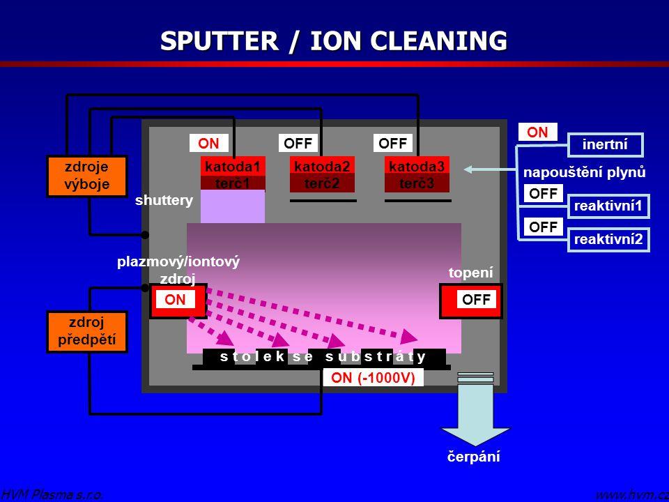 SPUTTER / ION CLEANING www.hvm.cz HVM Plasma s.r.o. terč1 katoda1 s t o l e k s e s u b s t r á t y čerpání napouštění plynů inertní reaktivní1 zdroje