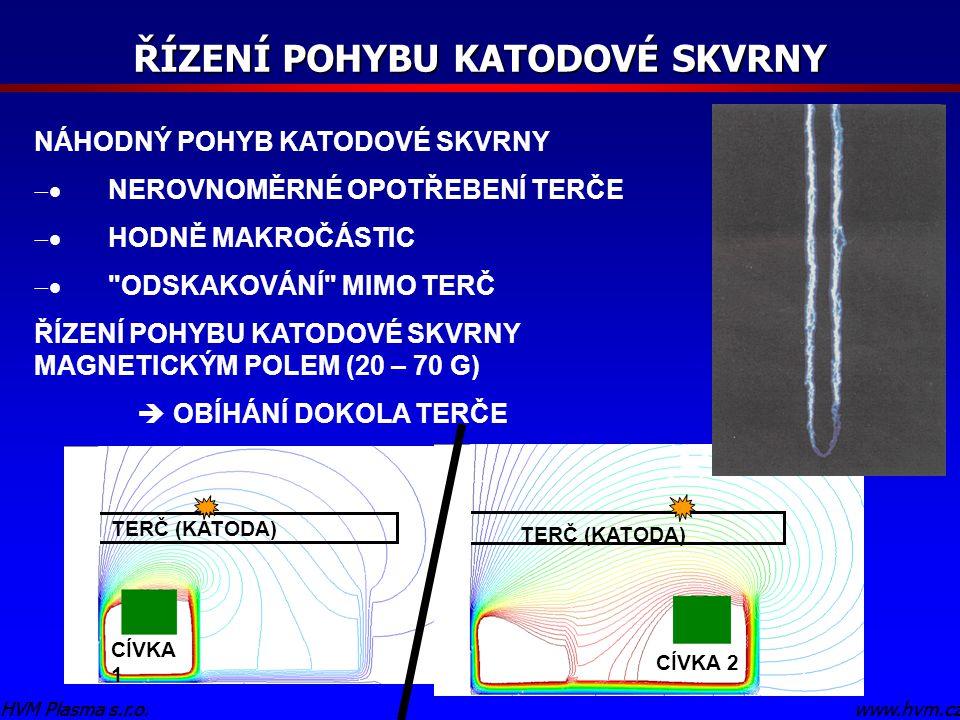www.hvm.czHVM Plasma s.r.o. ŘÍZENÍ POHYBU KATODOVÉ SKVRNY www.hvm.czHVM Plasma s.r.o. CÍVKA 1 TERČ (KATODA) CÍVKA 2 NÁHODNÝ POHYB KATODOVÉ SKVRNY  N