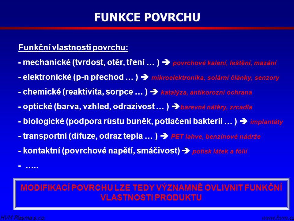FUNKCE POVRCHU www.hvm.czHVM Plasma s.r.o. Funkční vlastnosti povrchu: - mechanické (tvrdost, otěr, tření … )  povrchové kalení, leštění, mazání - el