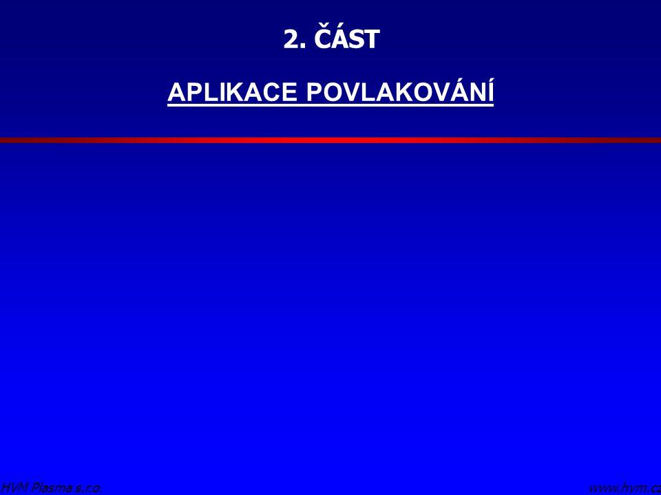 2. ČÁST APLIKACE POVLAKOVÁNÍ www.hvm.czHVM Plasma s.r.o.