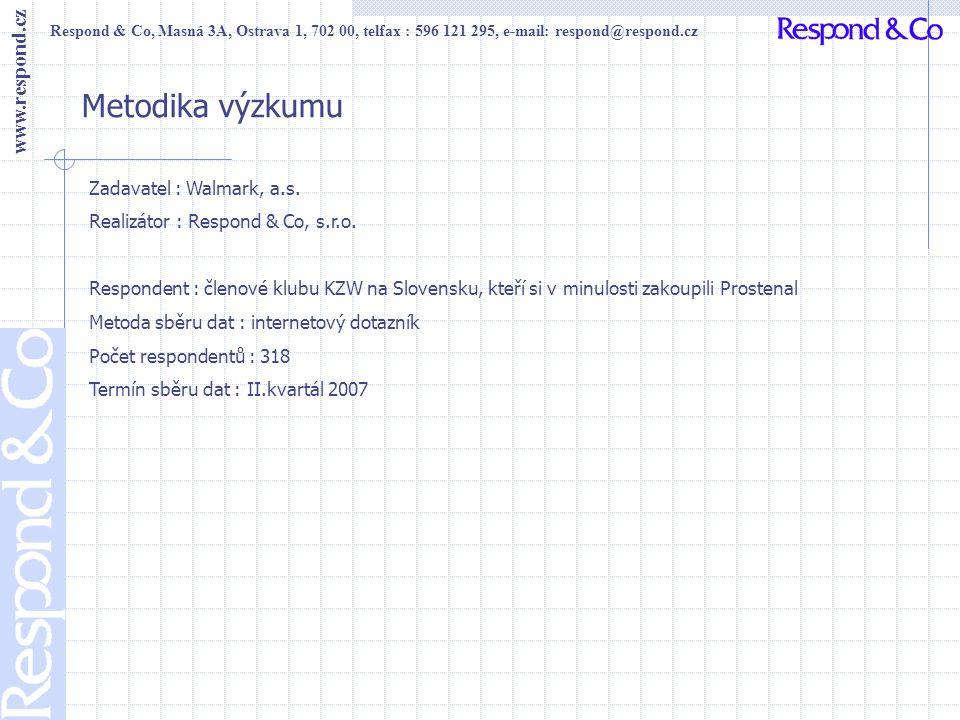 Respond & Co, Masná 3A, Ostrava 1, 702 00, telfax : 596 121 295, e-mail: respond@respond.cz www.respond.cz Metodika výzkumu Zadavatel : Walmark, a.s.
