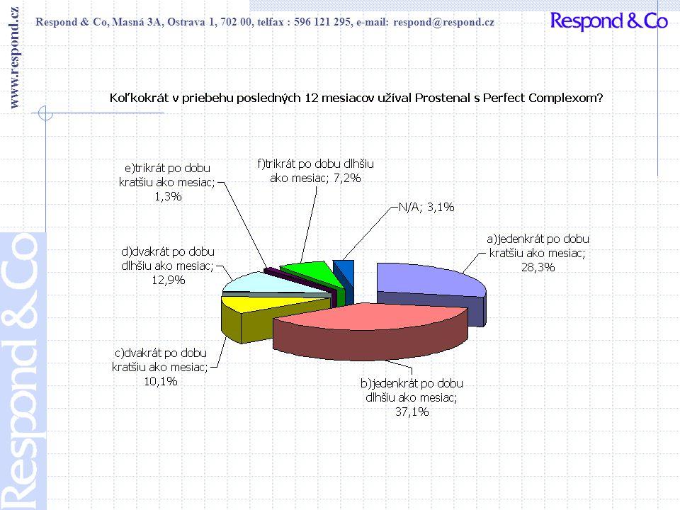 Respond & Co, Masná 3A, Ostrava 1, 702 00, telfax : 596 121 295, e-mail: respond@respond.cz www.respond.cz
