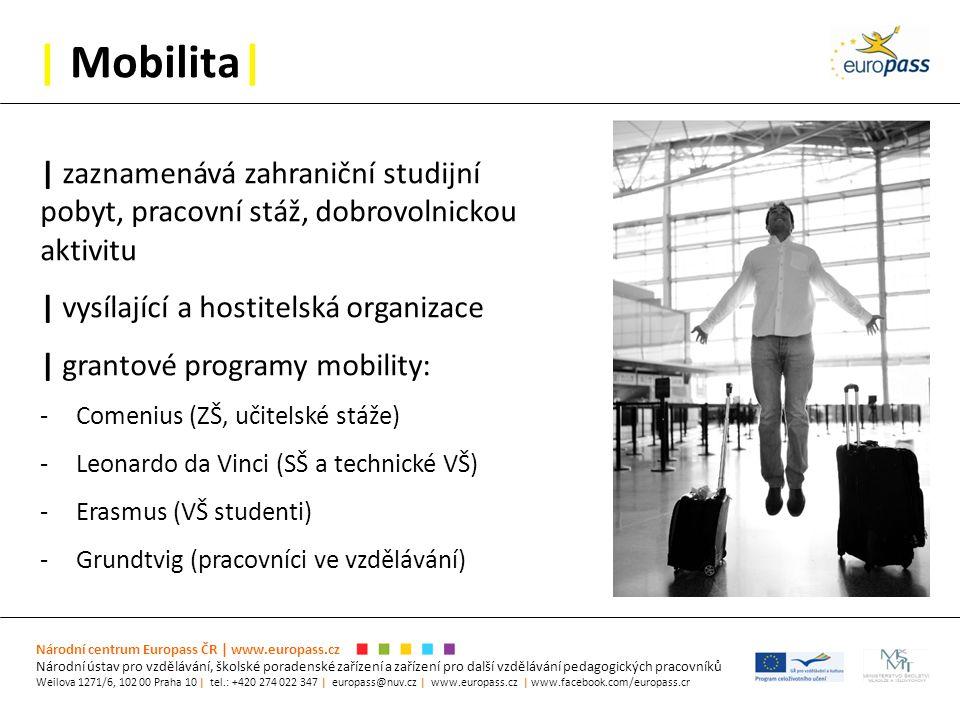 | Mobilita| Národní centrum Europass ČR | www.europass.cz Národní ústav pro vzdělávání, školské poradenské zařízení a zařízení pro další vzdělávání pe