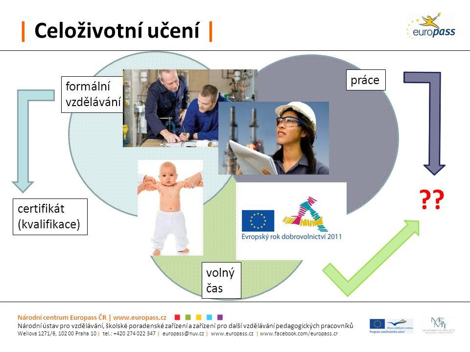 | Celoživotní učení | Národní centrum Europass ČR | www.europass.cz Národní ústav pro vzdělávání, školské poradenské zařízení a zařízení pro další vzd