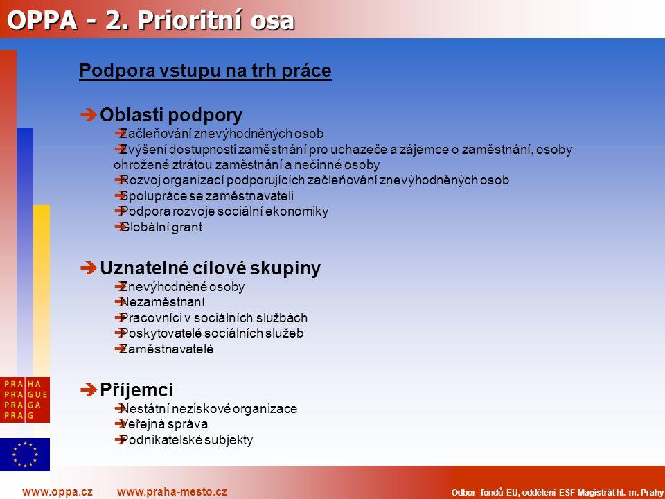 www.oppa.cz www.praha-mesto.cz Odbor fondů EU, oddělení ESF Magistrát hl. m. Prahy OPPA - 2. Prioritní osa Podpora vstupu na trh práce  Oblasti podpo