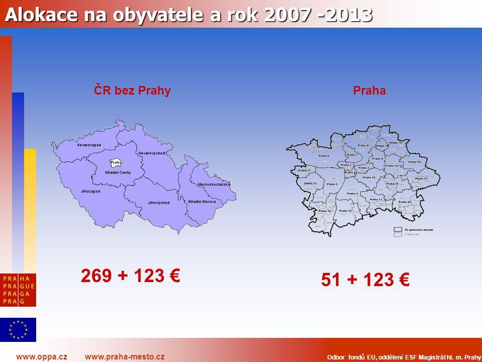 www.oppa.cz www.praha-mesto.cz Odbor fondů EU, oddělení ESF Magistrát hl. m. Prahy Alokace na obyvatele a rok 2007 -2013 ČR bez PrahyPraha 269 + 123 €