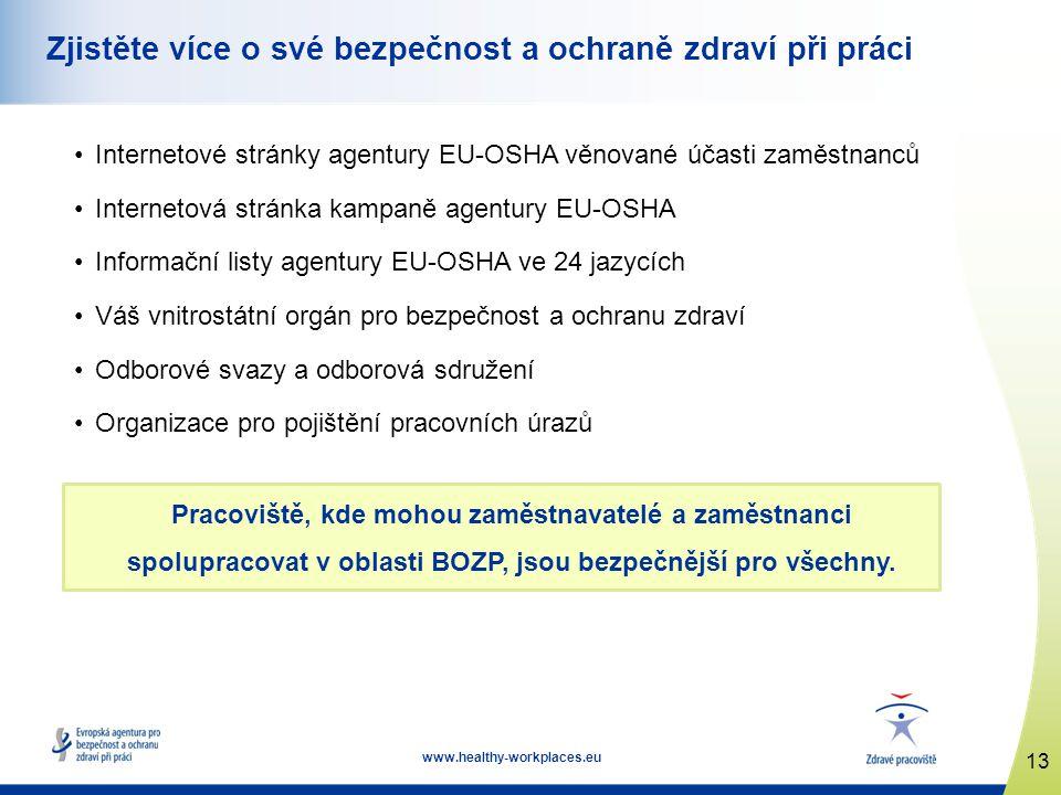 13 www.healthy-workplaces.eu Internetové stránky agentury EU-OSHA věnované účasti zaměstnanců Internetová stránka kampaně agentury EU-OSHA Informační