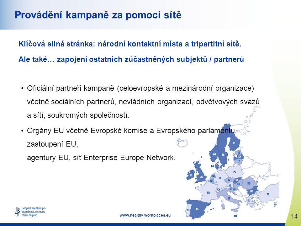 14 www.healthy-workplaces.eu Provádění kampaně za pomoci sítě Klíčová silná stránka: národní kontaktní místa a tripartitní sítě. Ale také… zapojení os