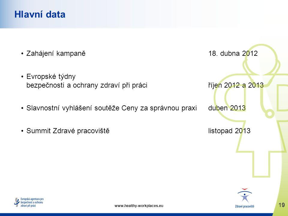 Zahájení kampaně18. dubna 2012 Evropské týdny bezpečnosti a ochrany zdraví při práci říjen 2012 a 2013 Slavnostní vyhlášení soutěže Ceny za správnou p