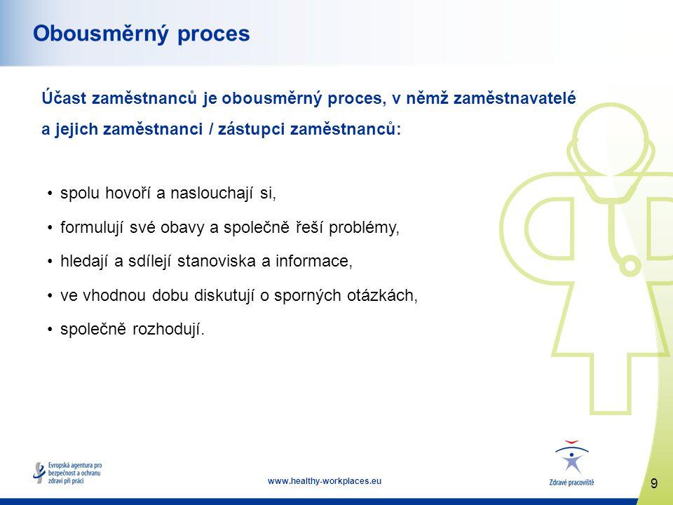 9 www.healthy-workplaces.eu Obousměrný proces Účast zaměstnanců je obousměrný proces, v němž zaměstnavatelé a jejich zaměstnanci / zástupci zaměstnanc