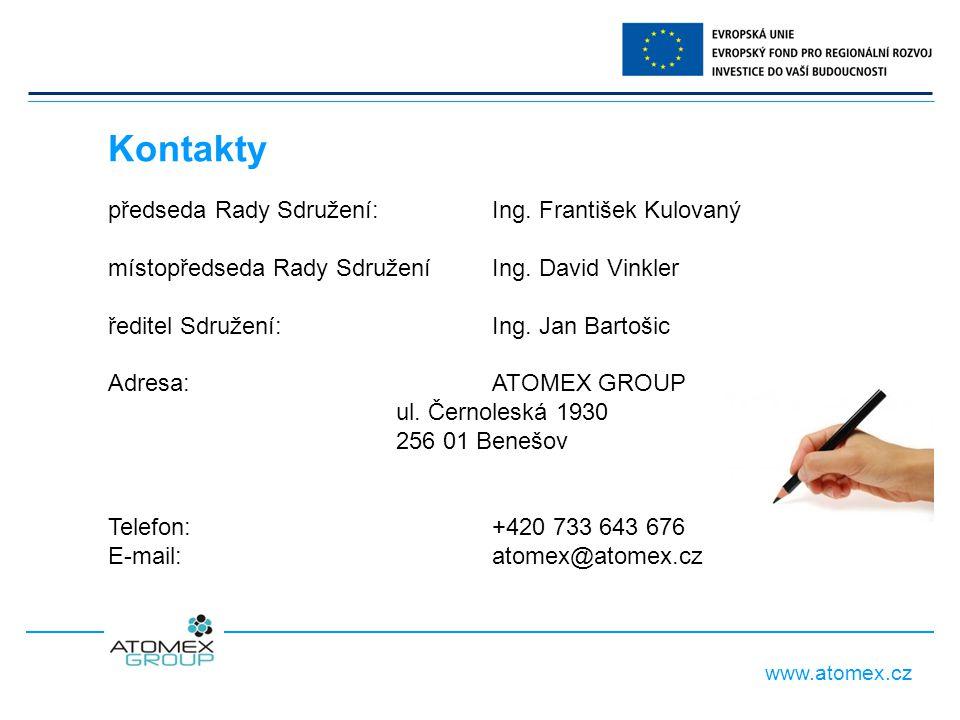 www.atomex.cz předseda Rady Sdružení: Ing. František Kulovaný místopředseda Rady SdruženíIng.