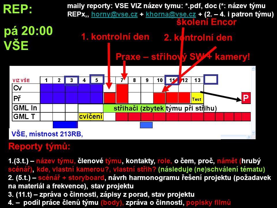 REP: učebna: –všichni studenti - WF bitmap, tipy a triky s bitmapama GML: –povinně všichni studenti: »základy práce se střihovými programy »import videa a RAWů »základy ovládání kamery –volitelné pro laiky: »základy ovládání fototechniky »základy fotografování »základy počítačové grafiky –týmy povinně: »nafocení, nafilmování, tvorba grafiky zdrojových dat »vytvoření finálního výstupu Reporty týmů: maily reporty: VSE VIZ název tymu: *.pdf, doc (*: název týmu REPx,, horny@vse.cz + khorna@vse.cz + (2.