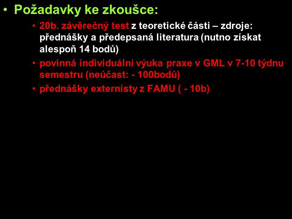 Požadavky ke zkoušce: 20b. závěrečný test z teoretické části – zdroje: přednášky a předepsaná literatura (nutno získat alespoň 14 bodů) povinná indivi