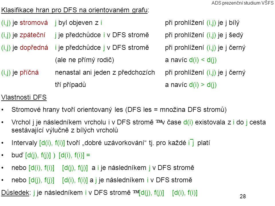 """28 ADS prezenční studium VŠFS Klasifikace hran pro DFS na orientovaném grafu: (i,j) je stromováj byl objeven z ipři prohlížení (i,j) je j bílý (i,j) je zpátečníj je předchůdce i v DFS stroměpři prohlížení (i,j) je j šedý (i,j) je dopřednái je předchůdce j v DFS stroměpři prohlížení (i,j) je j černý (ale ne přímý rodič)a navíc d(i) < d(j) (i,j) je příčnánenastal ani jeden z předchozíchpři prohlížení (i,j) je j černý tří případůa navíc d(i) > d(j) Vlastnosti DFS Stromové hrany tvoří orientovaný les (DFS les = množina DFS stromů) Vrchol j je následníkem vrcholu i v DFS stromě  v čase d(i) existovala z i do j cesta sestávající výlučně z bílých vrcholů Intervaly [d(i), f(i)] tvoří """"dobré uzávorkování tj."""