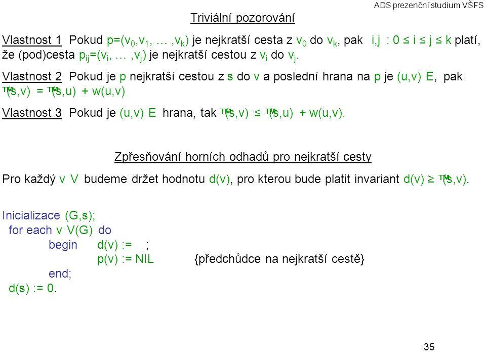 35 ADS prezenční studium VŠFS Triviální pozorování Vlastnost 1 Pokud p=(v 0,v 1, …,v k ) je nejkratší cesta z v 0 do v k, pak ∀ i,j : 0 ≤ i ≤ j ≤ k pl