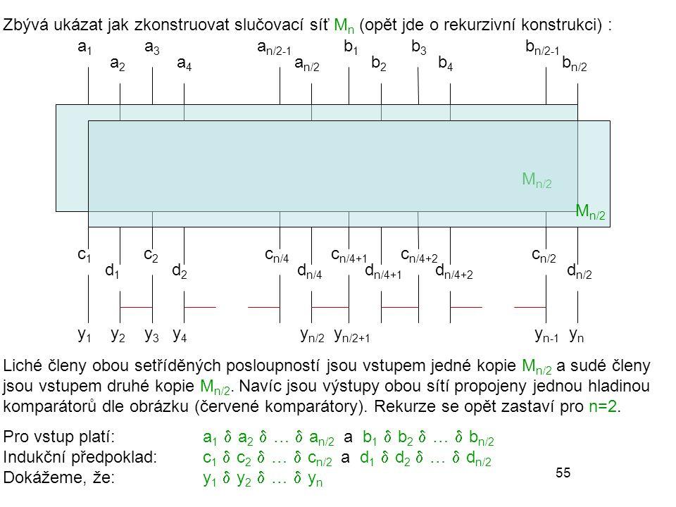 55 Zbývá ukázat jak zkonstruovat slučovací síť M n (opět jde o rekurzivní konstrukci) : a 2 a 4 a n/2 b 2 b 4 b n/2 d 1 d 2 d n/4 d n/4+1 d n/4+2 d n/2 M n/2 a 1 a 3 a n/2-1 b 1 b 3 b n/2-1 c 1 c 2 c n/4 c n/4+1 c n/4+2 c n/2 M n/2 y 1 y 2 y 3 y 4 y n/2 y n/2+1 y n-1 y n Liché členy obou setříděných posloupností jsou vstupem jedné kopie M n/2 a sudé členy jsou vstupem druhé kopie M n/2.