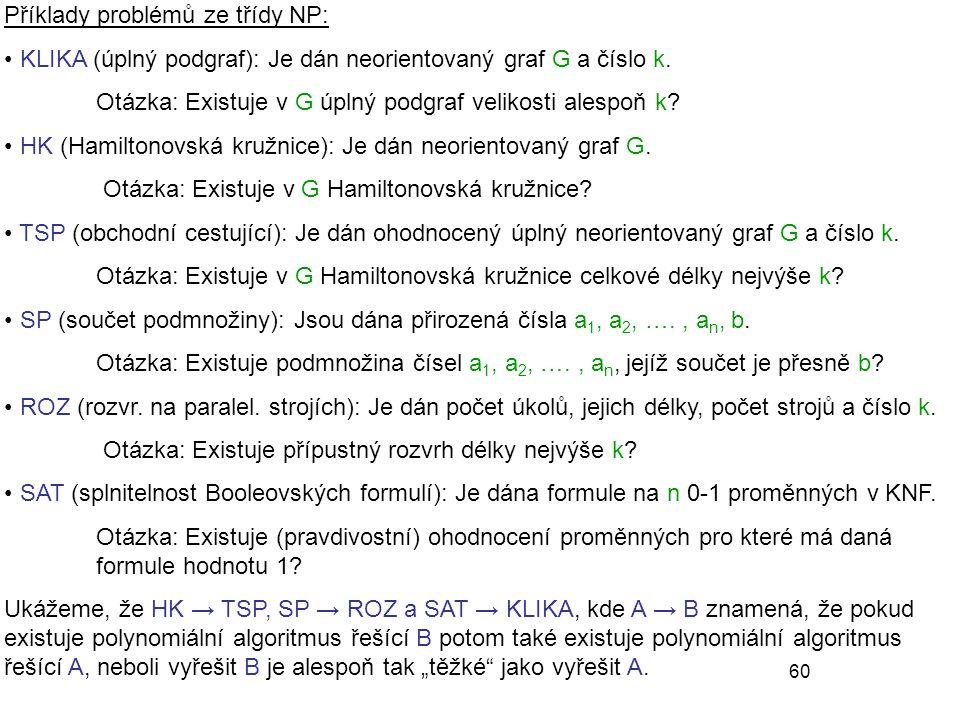60 Příklady problémů ze třídy NP: KLIKA (úplný podgraf): Je dán neorientovaný graf G a číslo k. Otázka: Existuje v G úplný podgraf velikosti alespoň k