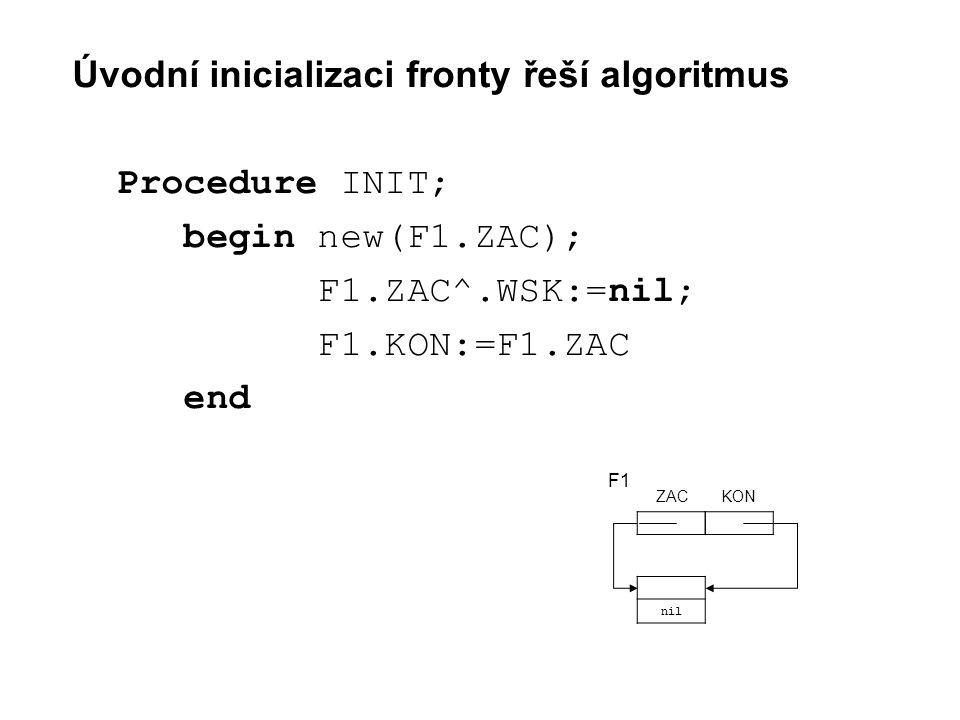 Úvodní inicializaci fronty řeší algoritmus Procedure INIT; begin new(F1.ZAC); F1.ZAC^.WSK:=nil; F1.KON:=F1.ZAC end ZACKON F1 nil