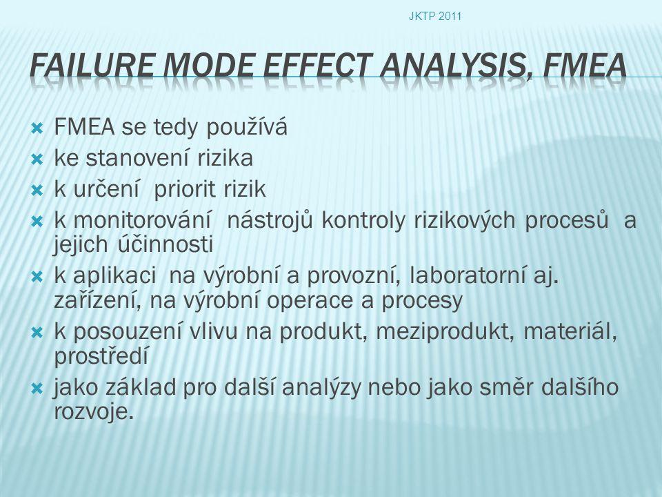  FMEA se tedy používá  ke stanovení rizika  k určení priorit rizik  k monitorování nástrojů kontroly rizikových procesů a jejich účinnosti  k aplikaci na výrobní a provozní, laboratorní aj.