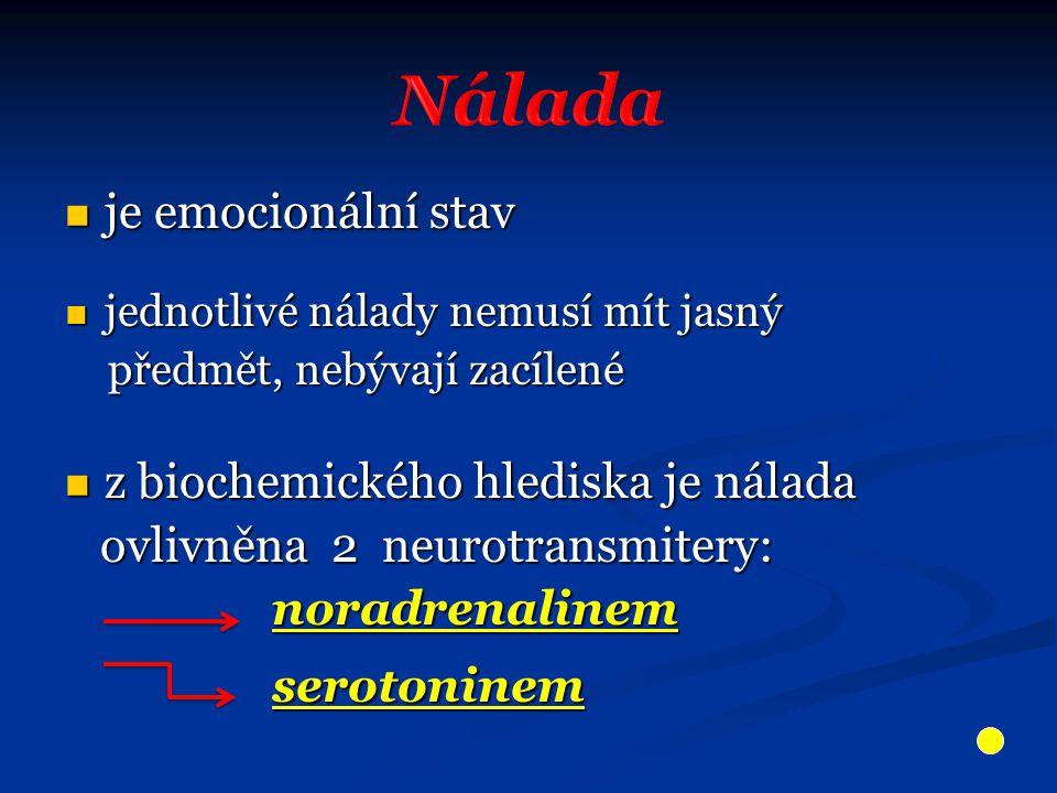 je emocionální stav je emocionální stav jednotlivé nálady nemusí mít jasný jednotlivé nálady nemusí mít jasný předmět, nebývají zacílené předmět, nebývají zacílené z biochemického hlediska je nálada z biochemického hlediska je nálada ovlivněna 2 neurotransmitery: ovlivněna 2 neurotransmitery: noradrenalinem noradrenalinem serotoninem serotoninem