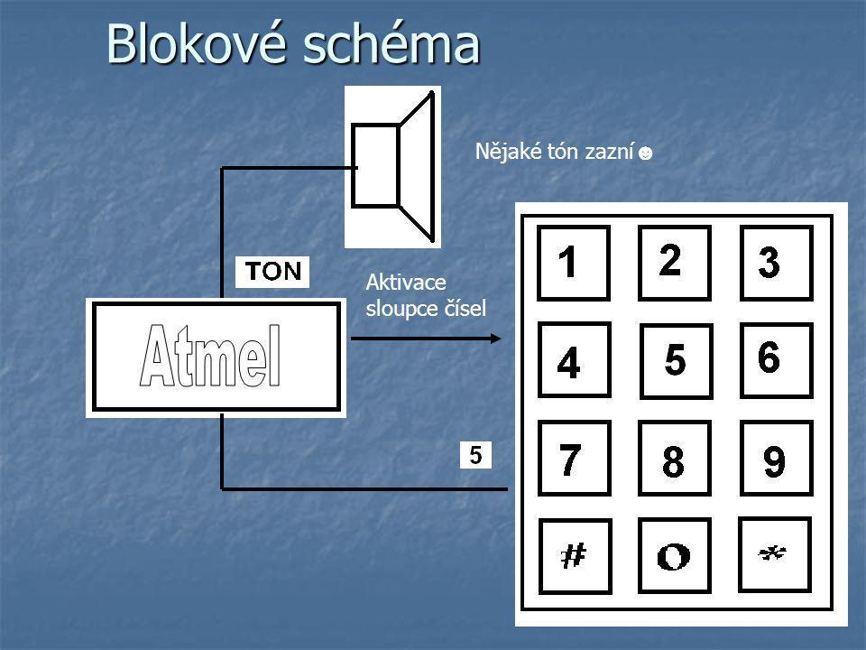 Nějaké tón zazní ☻ Aktivace sloupce čísel Blokové schéma