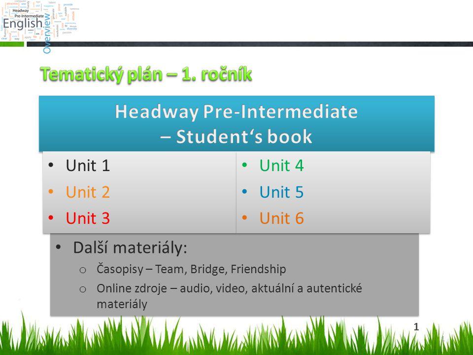 1 Další materiály: o Časopisy – Team, Bridge, Friendship o Online zdroje – audio, video, aktuální a autentické materiály Další materiály: o Časopisy – Team, Bridge, Friendship o Online zdroje – audio, video, aktuální a autentické materiály Unit 1 Unit 2 Unit 3 Unit 1 Unit 2 Unit 3 Unit 4 Unit 5 Unit 6 Unit 4 Unit 5 Unit 6 1