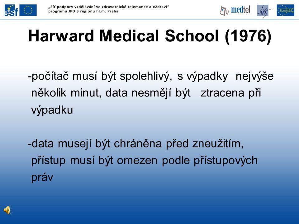 Harward Medical School (1976) -všechny programy musejí být uživatelsky přátelské, manipulace s nimi musí být tak jednoduchá jak je to jen možné, práce s nimi nesmí vyžadovat studium manuálů