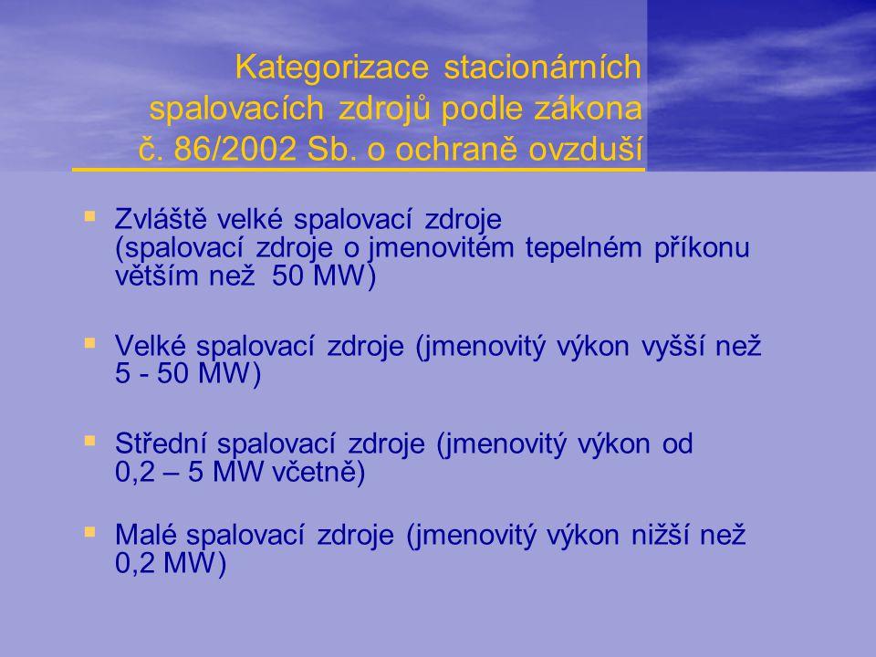 Kategorizace stacionárních spalovacích zdrojů podle zákona č. 86/2002 Sb. o ochraně ovzduší  Zvláště velké spalovací zdroje (spalovací zdroje o jmeno