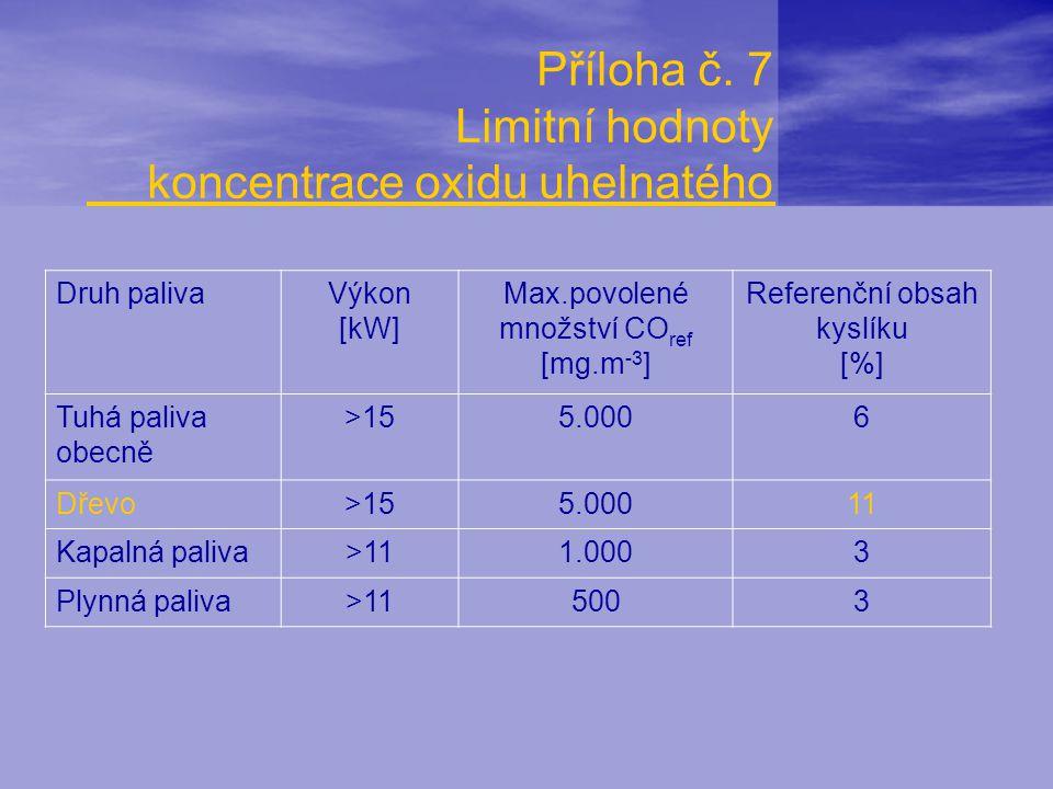 Příloha č. 7 Limitní hodnoty koncentrace oxidu uhelnatého Druh palivaVýkon [kW] Max.povolené množství CO ref [mg.m -3 ] Referenční obsah kyslíku [%] T
