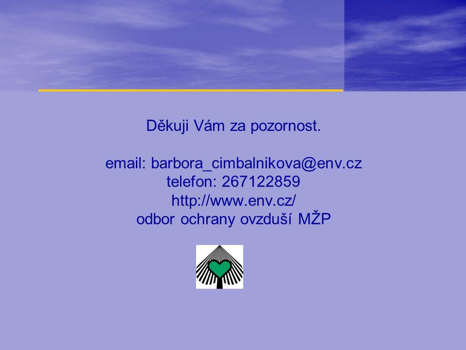 Děkuji Vám za pozornost. email: barbora_cimbalnikova@env.cz telefon: 267122859 http://www.env.cz/ odbor ochrany ovzduší MŽP