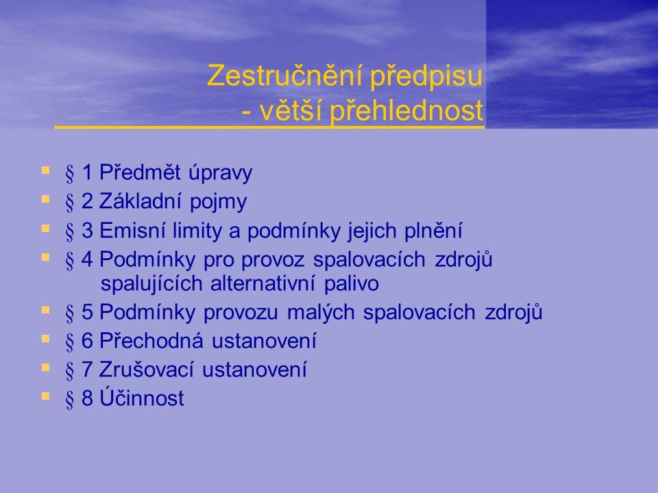 Novela předpisu  Emisní limity pro kapalná biopaliva - příloha č.