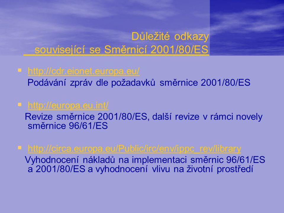 Důležité odkazy související se Směrnicí 2001/80/ES  http://cdr.eionet.europa.eu/ http://cdr.eionet.europa.eu/ Podávání zpráv dle požadavků směrnice 2