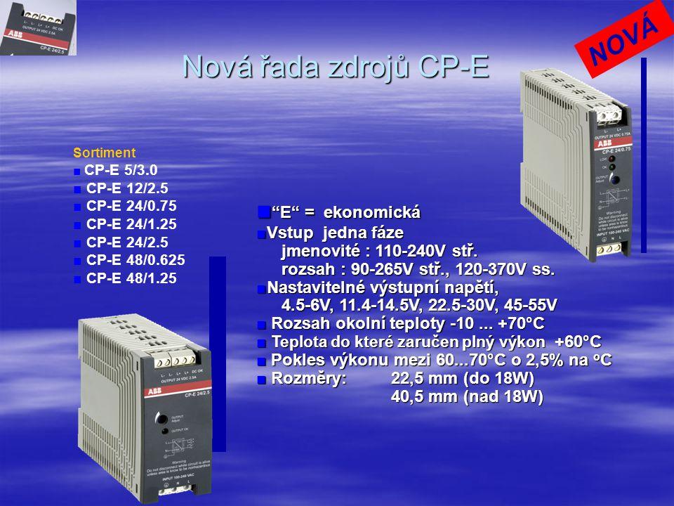 Napájecí zdroje řada CP-E CP-E řada má plastové pouzdro NOVÁ