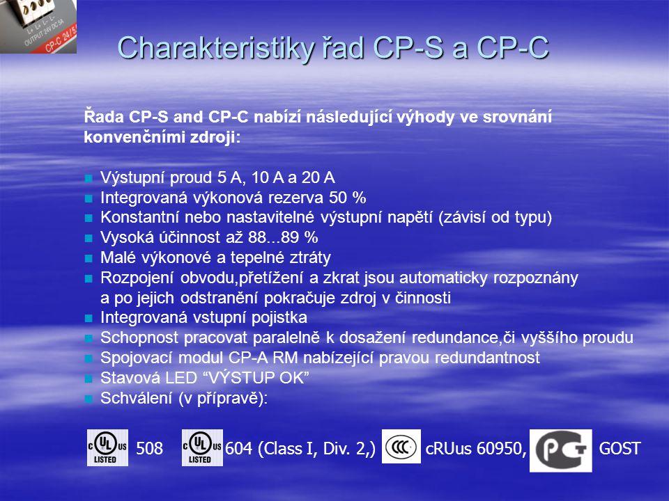 Nová řada zdrojů CP-E Výstupní křivka výkonu v závislosti na teplotě okolí +60 +70 NOVÁ CP-zátěžová křivka Spojitý pokles výkonu od 60°C Pokles o 2.5% na °C až do 70°C Rozsah řady CP byl pouze +55°CCP řada začala klesat +45°CCP-E řada má rozsah do +70°C