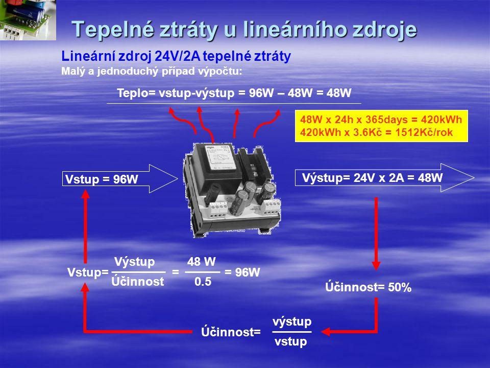 Redundance s jednotkou proudového vyvážení CP-C CB Příklad aplikace n+1 redundance s proudovým vyvážením Plánována,není k dispozici Zátěž 1Zátěž 2 Proudová vyvažovací linka Napěťová regulační linka