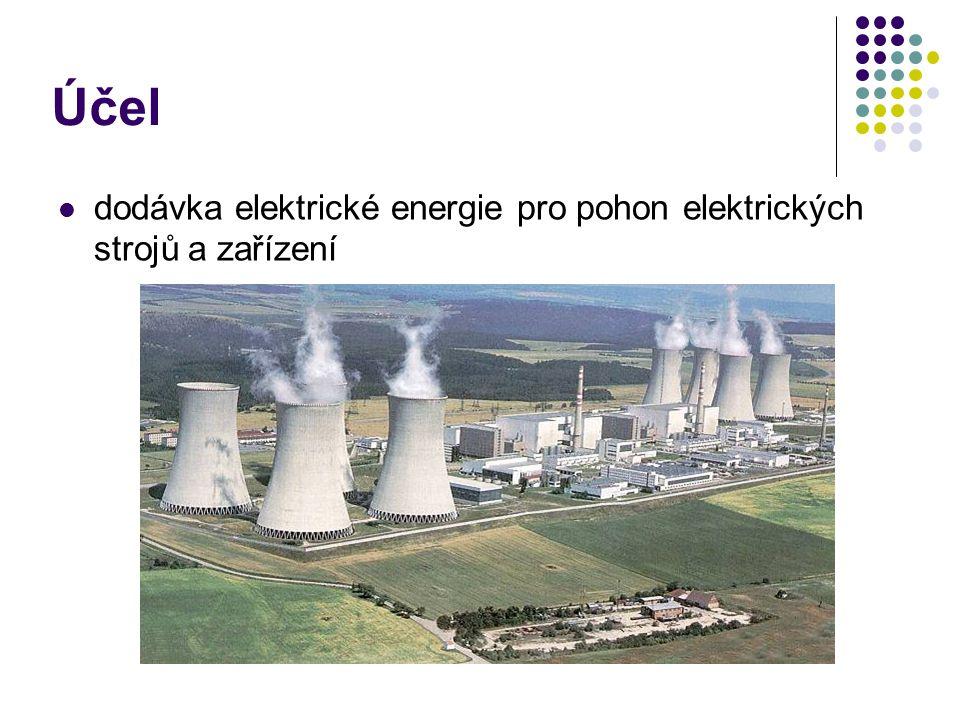 Účel dodávka elektrické energie pro pohon elektrických strojů a zařízení
