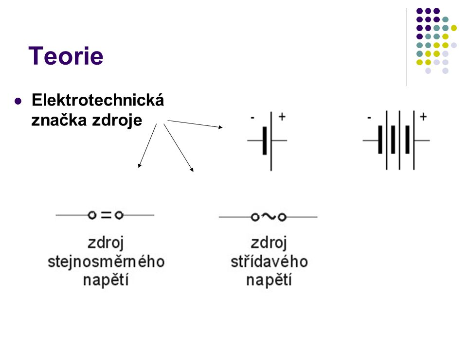 Teorie Elektrotechnická značka zdroje