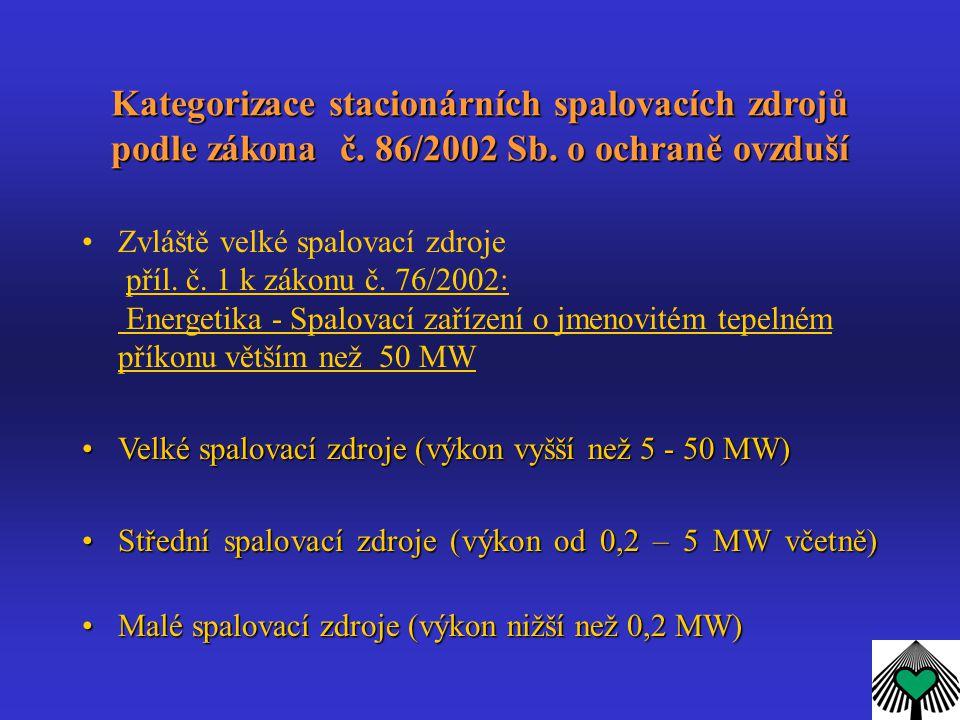 Kategorizace stacionárních spalovacích zdrojů podle zákona č. 86/2002 Sb. o ochraně ovzduší Zvláště velké spalovací zdroje příl. č. 1 k zákonu č. 76/2