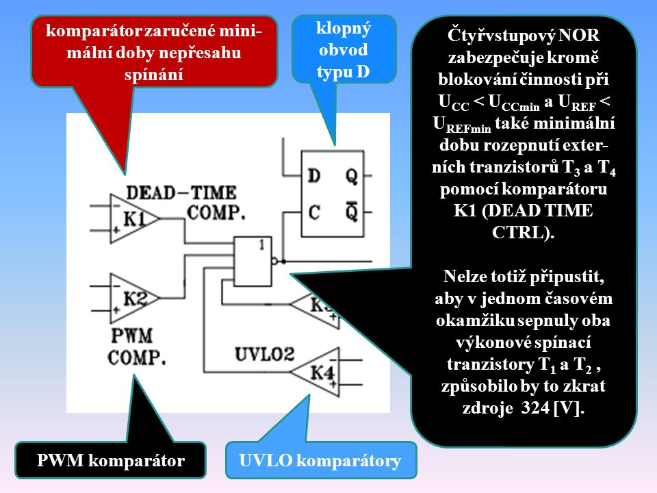 Čtyřvstupový NOR zabezpečuje kromě blokování činnosti při U CC < U CCmin a U REF < U REFmin také minimální dobu rozepnutí exter- ních tranzistorů T 3 a T 4 pomocí komparátoru K1 (DEAD TIME CTRL).