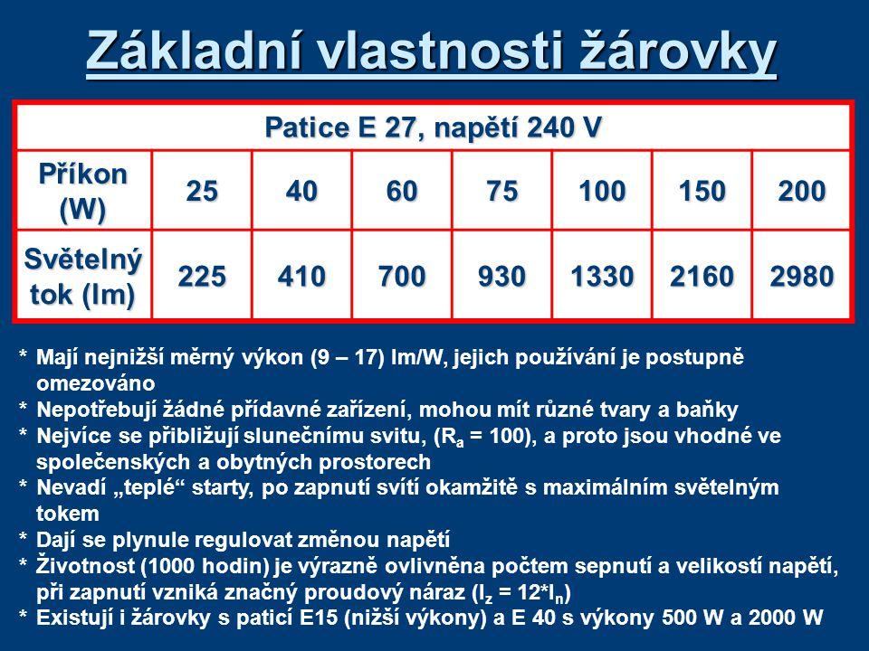 Základní vlastnosti žárovky Patice E 27, napětí 240 V Příkon (W) 25406075100150200 Světelný tok (lm) 225410700930133021602980 *Mají nejnižší měrný výk