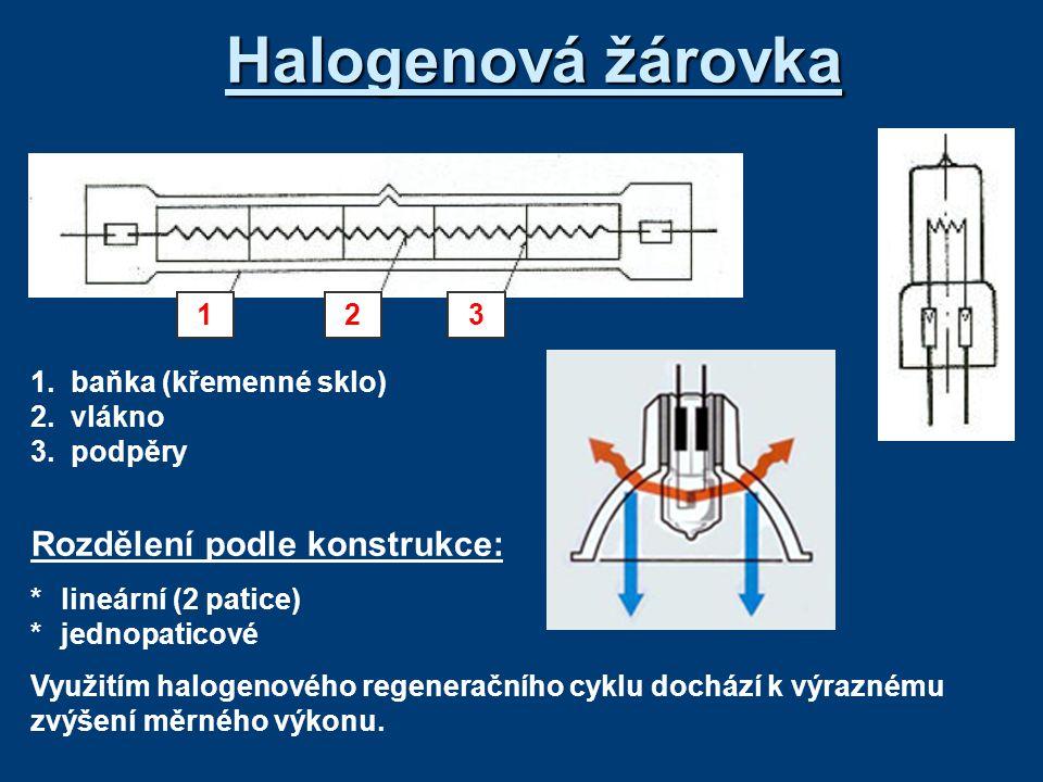 Halogenová žárovka 1.baňka (křemenné sklo) 2.vlákno 3.podpěry 123 Rozdělení podle konstrukce: *lineární (2 patice) *jednopaticové Využitím halogenovéh