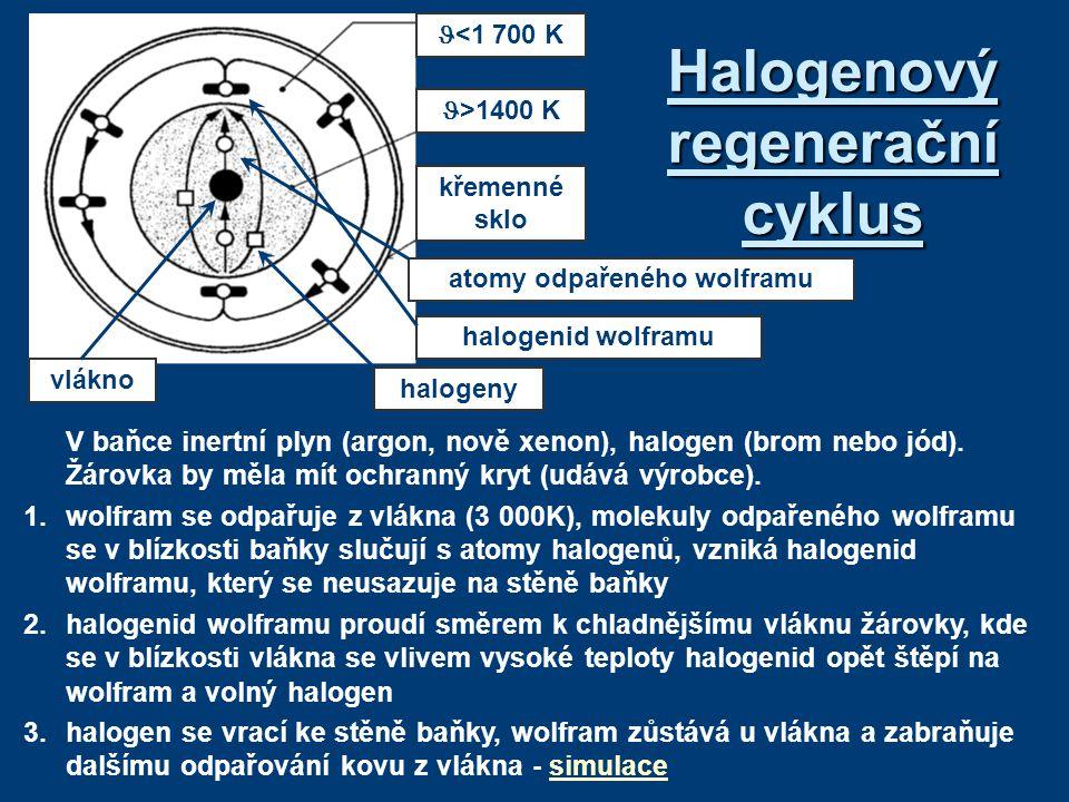 Halogenový regenerační cyklus V baňce inertní plyn (argon, nově xenon), halogen (brom nebo jód). Žárovka by měla mít ochranný kryt (udává výrobce). 1.