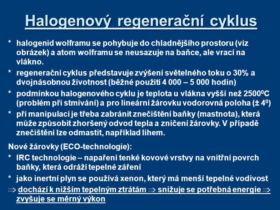 Halogenový regenerační cyklus *halogenid wolframu se pohybuje do chladnějšího prostoru (viz obrázek) a atom wolframu se neusazuje na baňce, ale vrací