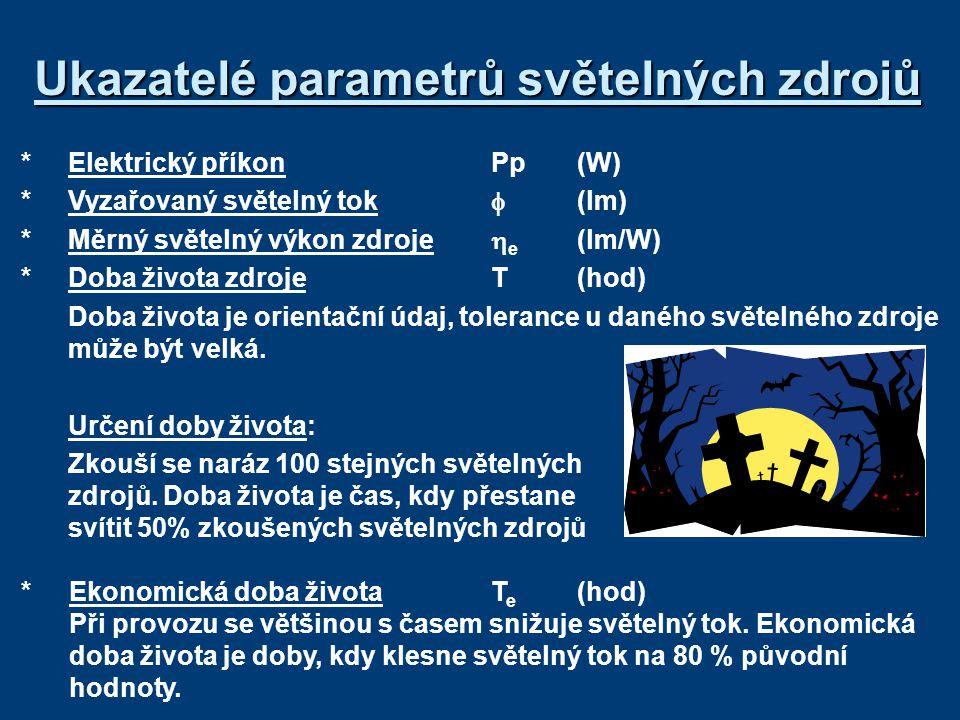Ukazatelé parametrů světelných zdrojů *Elektrický příkonPp(W) *Vyzařovaný světelný tok  (lm) *Měrný světelný výkon zdroje  e (lm/W) *Doba života zdr