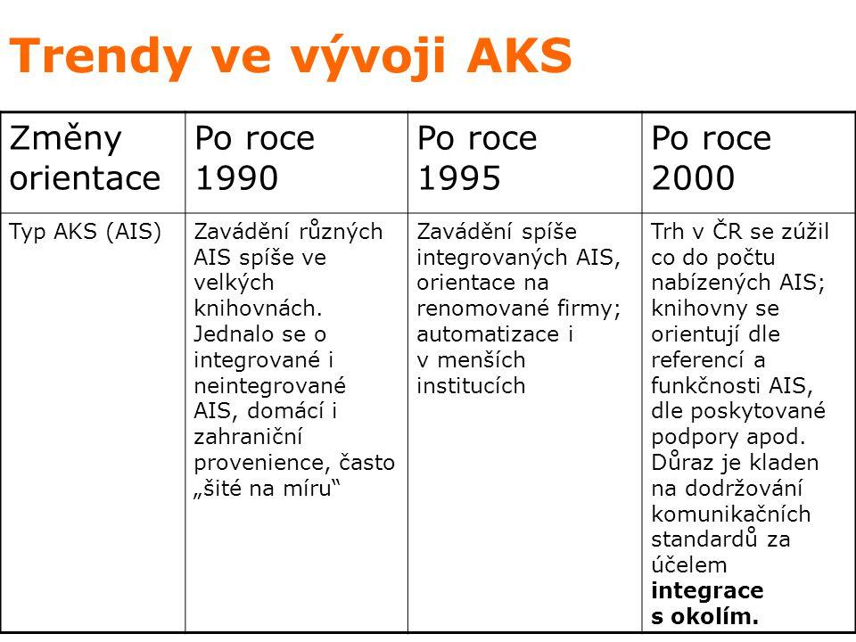 Trendy ve vývoji AKS Změny orientace Po roce 1990 Po roce 1995 Po roce 2000 Typ AKS (AIS)Zavádění různých AIS spíše ve velkých knihovnách.