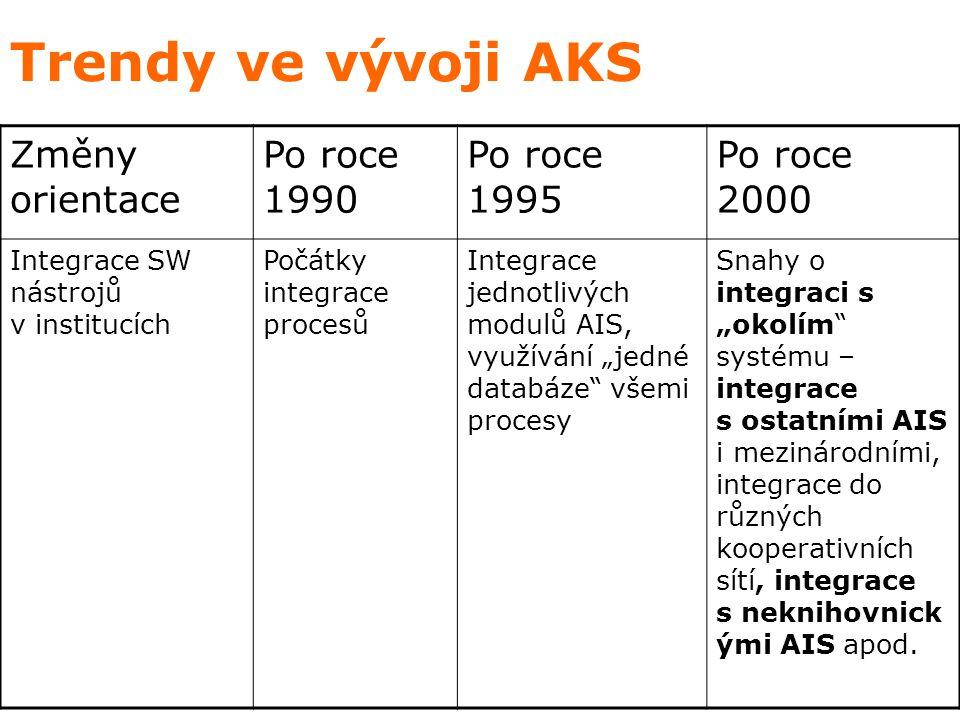 """Trendy ve vývoji AKS Změny orientace Po roce 1990 Po roce 1995 Po roce 2000 Integrace SW nástrojů v institucích Počátky integrace procesů Integrace jednotlivých modulů AIS, využívání """"jedné databáze všemi procesy Snahy o integraci s """"okolím systému – integrace s ostatními AIS i mezinárodními, integrace do různých kooperativních sítí, integrace s neknihovnick ými AIS apod."""