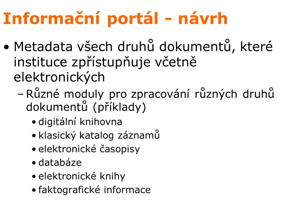 Metadata všech druhů dokumentů, které instituce zpřístupňuje včetně elektronických –Různé moduly pro zpracování různých druhů dokumentů (příklady) digitální knihovna klasický katalog záznamů elektronické časopisy databáze elektronické knihy faktografické informace Informační portál - návrh