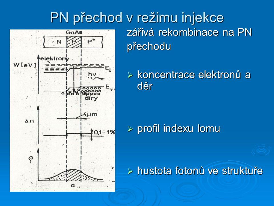 PN přechod v režimu injekce zářivá rekombinace na PN přechodu  koncentrace elektronů a děr  profil indexu lomu  hustota fotonů ve struktuře