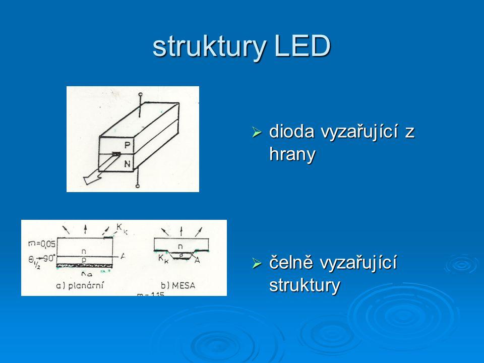 struktury LED  dioda vyzařující z hrany  čelně vyzařující struktury