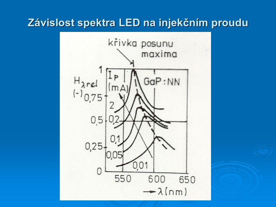 Závislost spektra LED na injekčním proudu